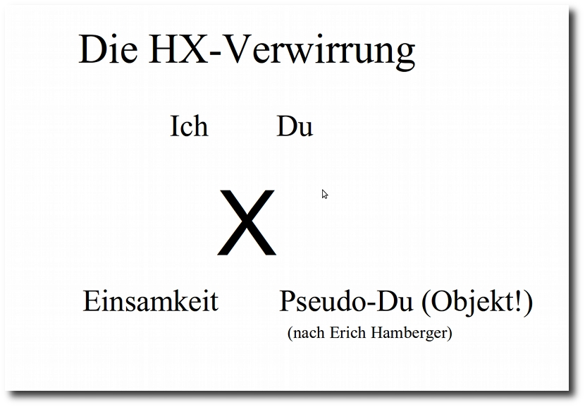 Herbert Pietschmann: H/X-Verwirrung von Ich und Du